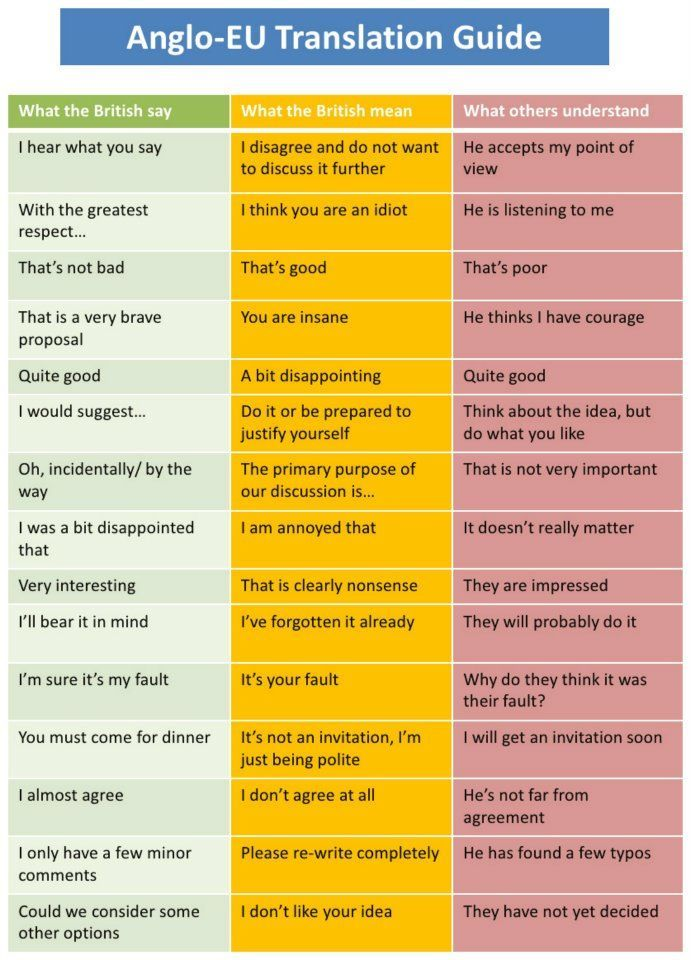 British-translation-guide | how to save the world.