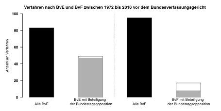 Gschwend et.al